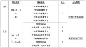 I期 履修期間 令和3年度8月10日から11月13日 。履修科目、初等社会科教育法、初等理科教育法、初等生活科教育法、初等音楽科教育法、初等家庭科教育法、単位 2。教育相談論、生徒指導・進路指導論 単位1 申込期限 7月19日(月)。II期 履修期間 令和3年度10月1日から令和4年度1月6日、履修科目、初等算数科教育法 初等図画工作科教育法、単位2。道徳教育指導論、教育相談論 生徒指導・進路指導論 単位1。 申込期限 9月13日(月)